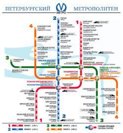 Plan du metro de St Petersbourg