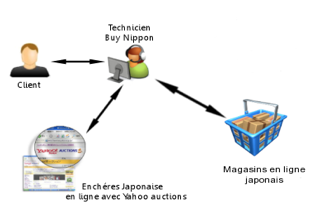 concept-buy-nippon.png