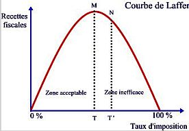 Courbe-Laffer.jpg