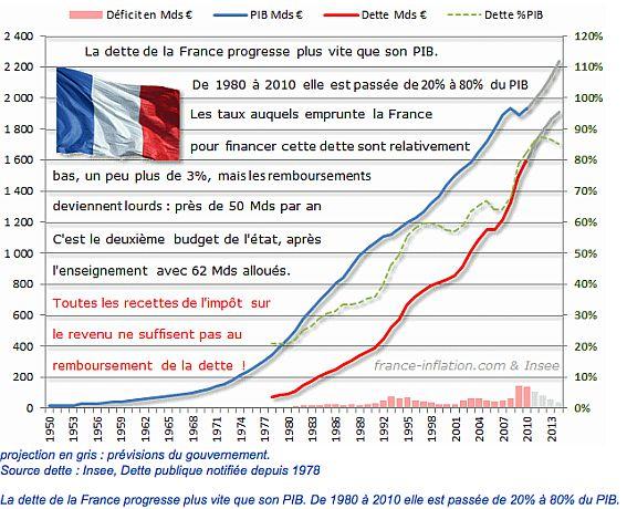La-dette-de-la-France.jpg