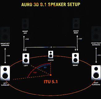AURO3D9site