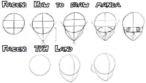 dessiner les visage des manga