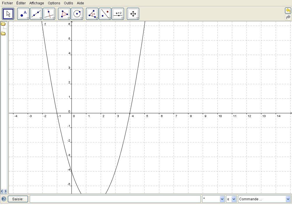geombre fonction x²-3x-4