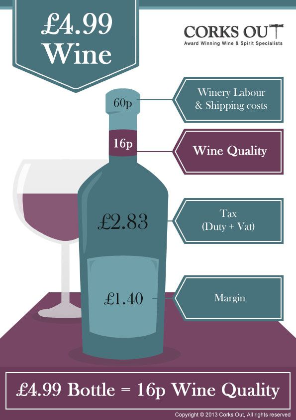 corks-out-infographic-4.99.jpg