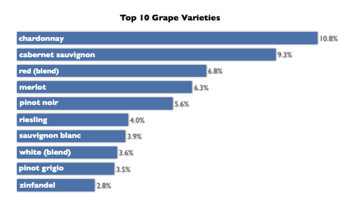 topgrapes.png