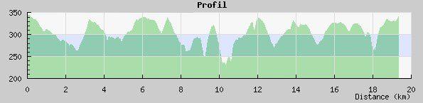 profil-trail-du-mont-roland-2012.jpg