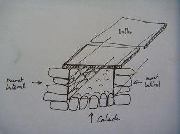 schéma-touvière-P1010191