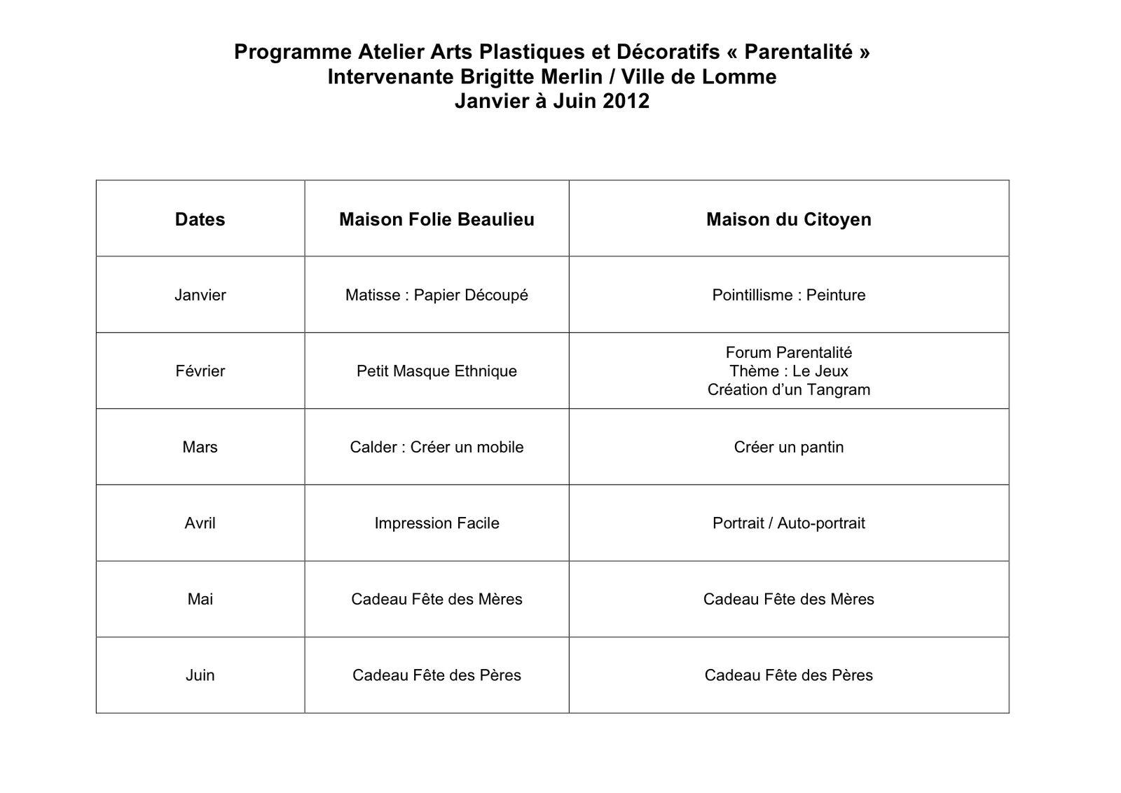 Programme Parentalité 2012