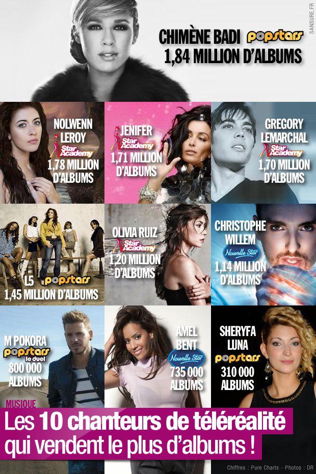 10 chanteuses telerealite ventes