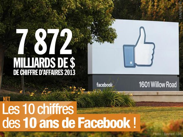 chiffres-10-ans-facebook.jpg