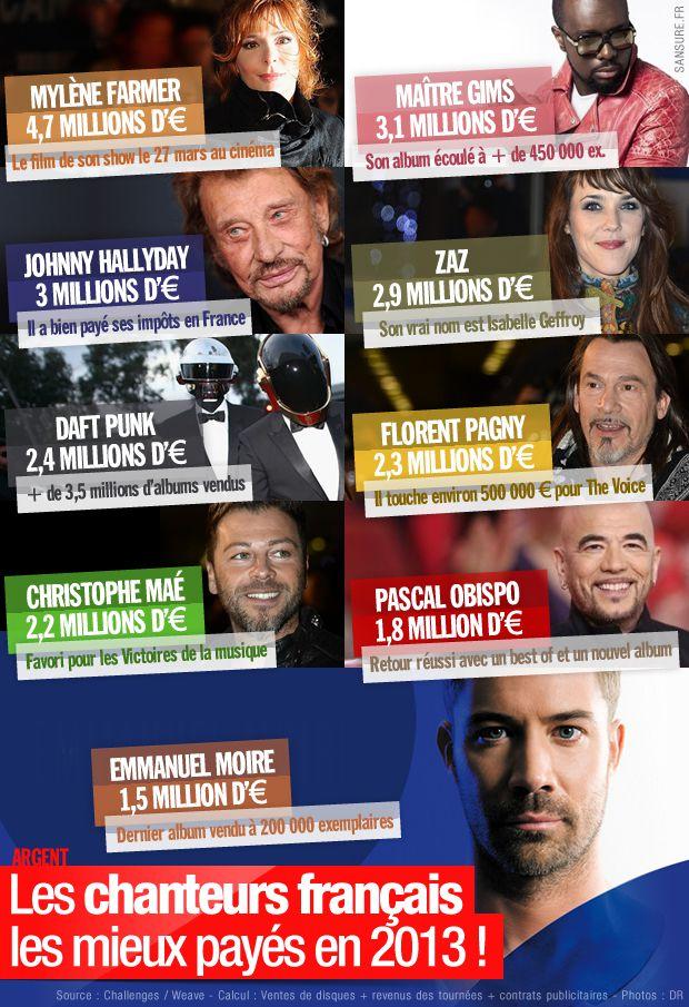 chanteurs-salaires-2013.jpg