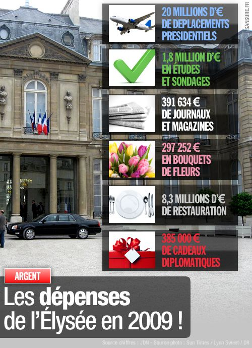 depenses-elysee-2009.jpg