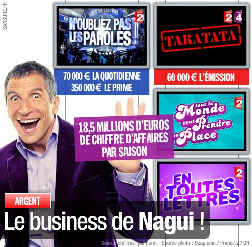 business-nagui.jpg