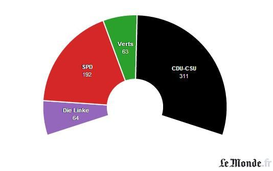 Resultats-legislatives-Allemagne.jpg
