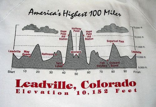 leadville 100 miles colorado
