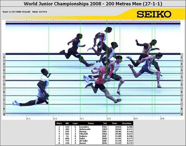 Christophe Lemaitre photofinish 200m