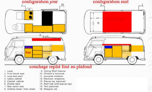 Plan am nagement de notre combi combi 1970 restauration - Amenager un t2 ...