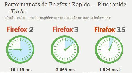 télécharger firefox 37 installation hors ligne