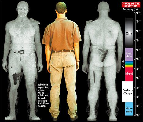 body-scanners-