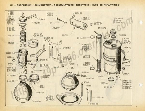 Catalogue pieces detachees hydrauliques
