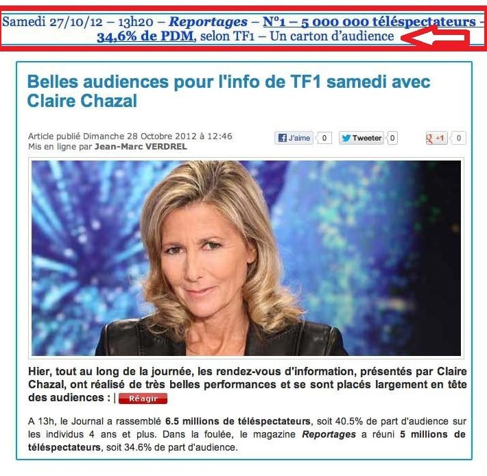 audience-TF1-reportages-chasseurs-d-orages.jpg