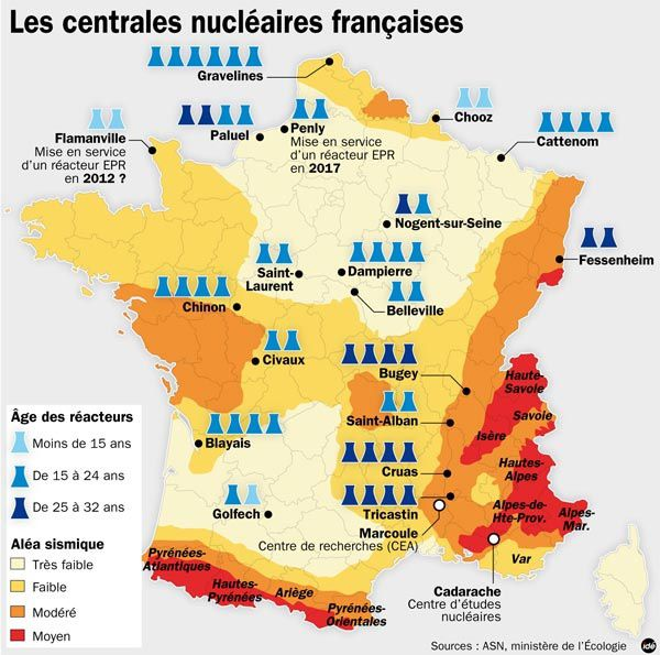 nucleaire en france-fa2ca