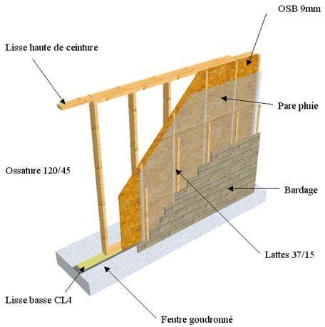 pare vapeur et pare pluie pour ossature bois. Black Bedroom Furniture Sets. Home Design Ideas