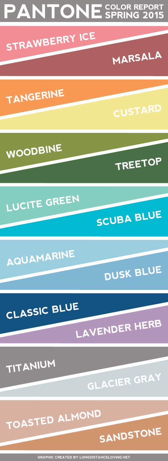 pantone-color-report-spring-2015.png