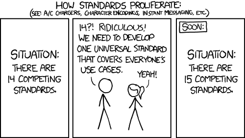 xkcd-standards