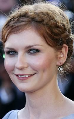 kirsten-dunst-with-crooked-teeth-250-by-400.jpg