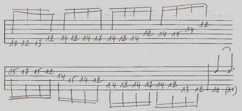 harmonisation gamme majeure accord guitare