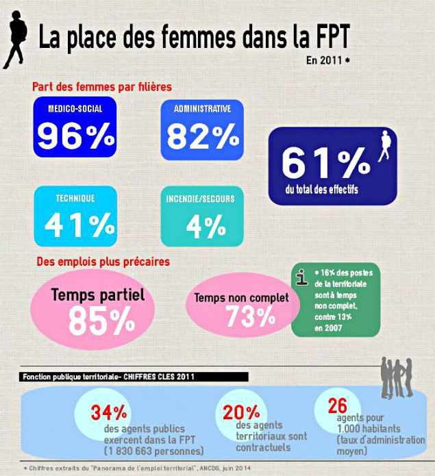 infographie3-fpt