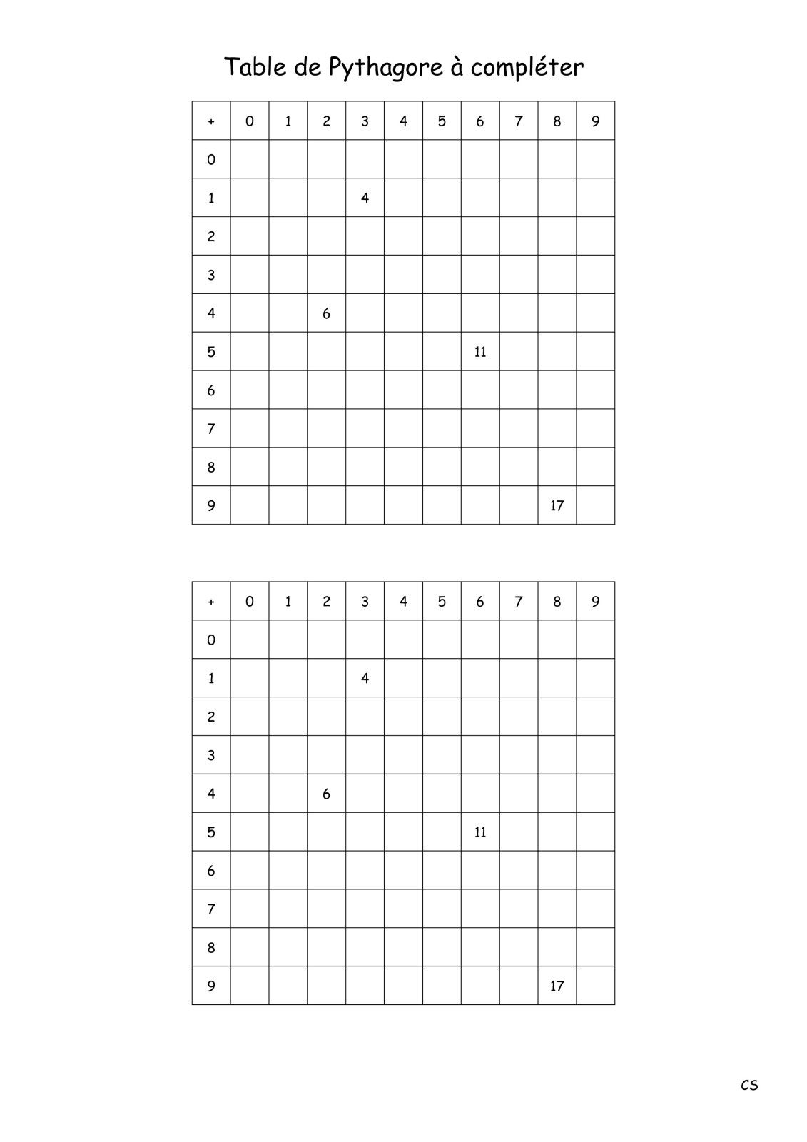 table de multiplication a completer 28 images table de
