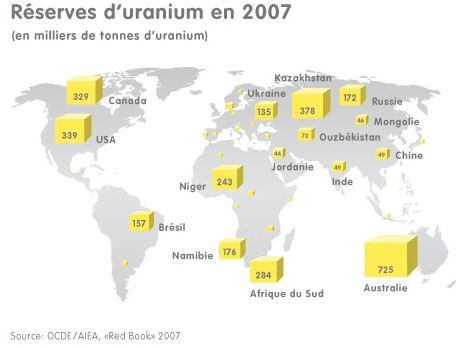 reserves-uranium.jpg