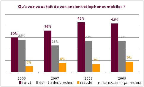 recyclage-mobile-1.jpg