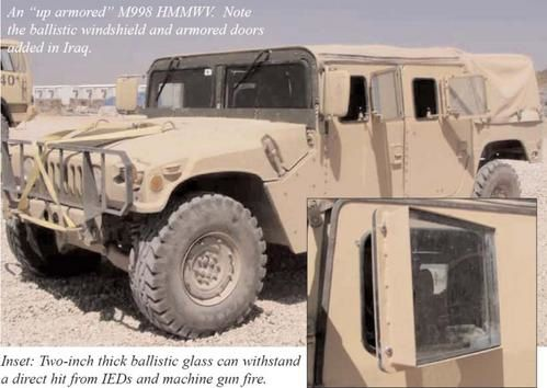 m998-hmmwv_up-armored-kitted.jpg