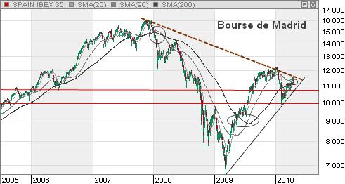 Bourse-espagnole.png