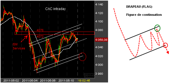 Bourse-CAC-110511.png