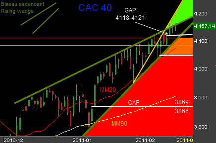 Bourse-CAC-180211.png