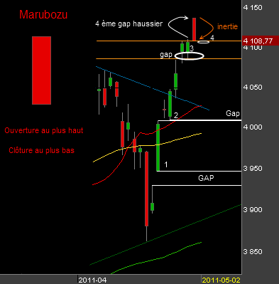 Bourse-CAC-40-020511.png