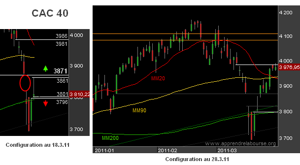 Bourse-CAC-40-280311.png