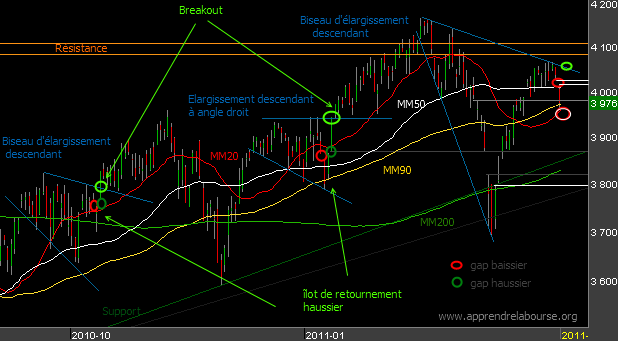 Bourse-CAC40-120411.png