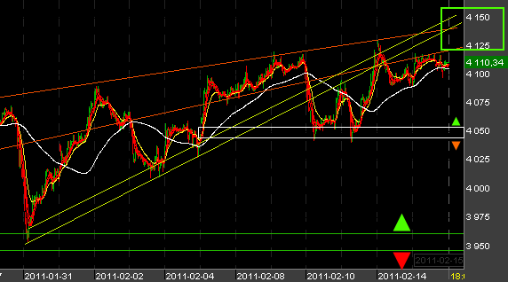 Bourse-CAC40-150211.png