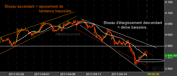 CAC-intraday-190411.png