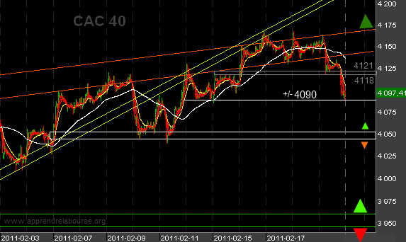 CAC-intraday-210211.png