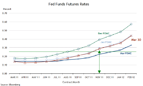 Fed-Fund-rates.png