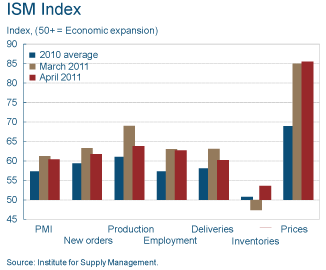 ISM-Index.png