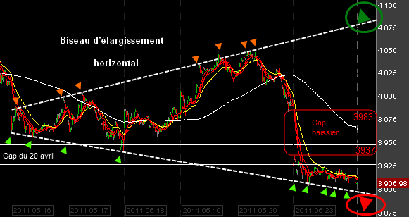 Bourse-CAC40-230511.png