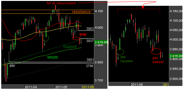 Bourse-CAC40-240511.png