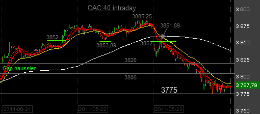 CAC-40-intra-230611.png